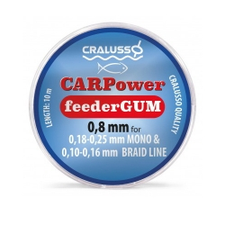 Cralusso CARPower feeder GUM 1mm