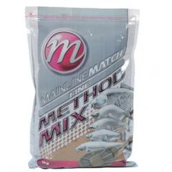Mainline Expander Mix - Ground Expander Pellet Fine - 1kg